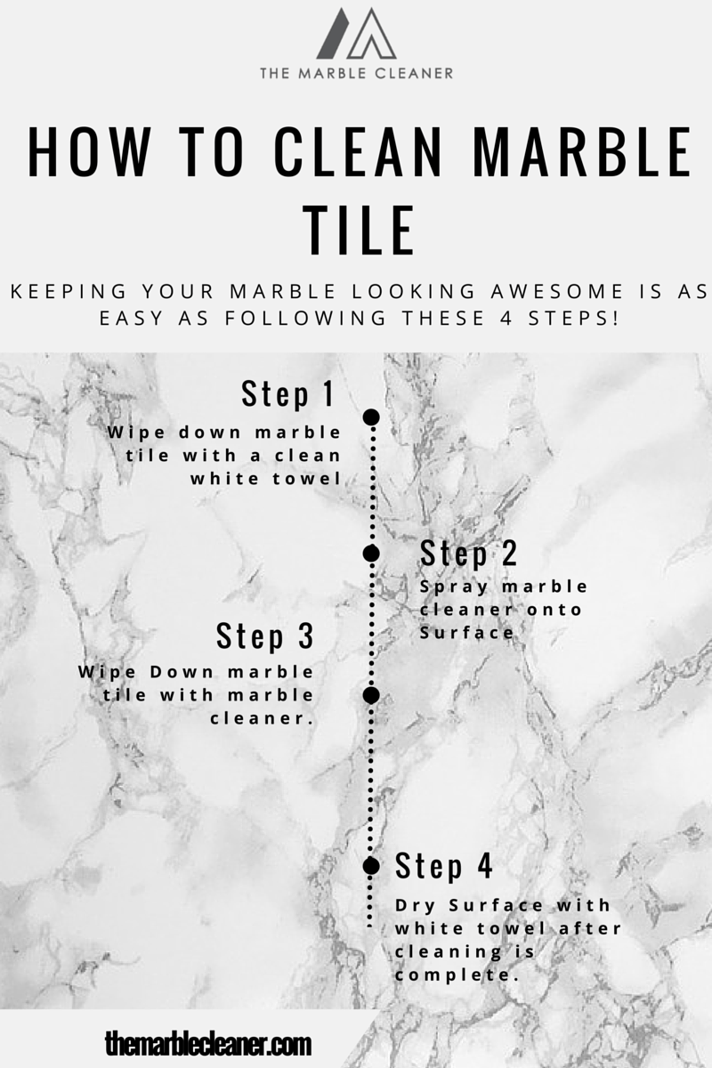 Ultimate Guide To How To Clean Marble Tile The Marble